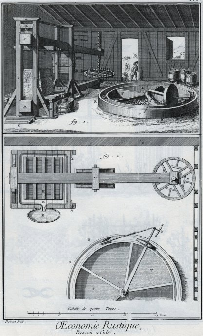 Cider Press from Encyclopedia_Diderot and D'Alembert_1762