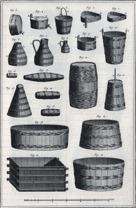 siftingthepast_cooperage3 from Encyclopedia_Diderot and D'alembert_1772