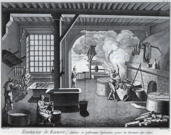 Dyeing Silk from Encyclopedia_Diderot and D'alembert_1772