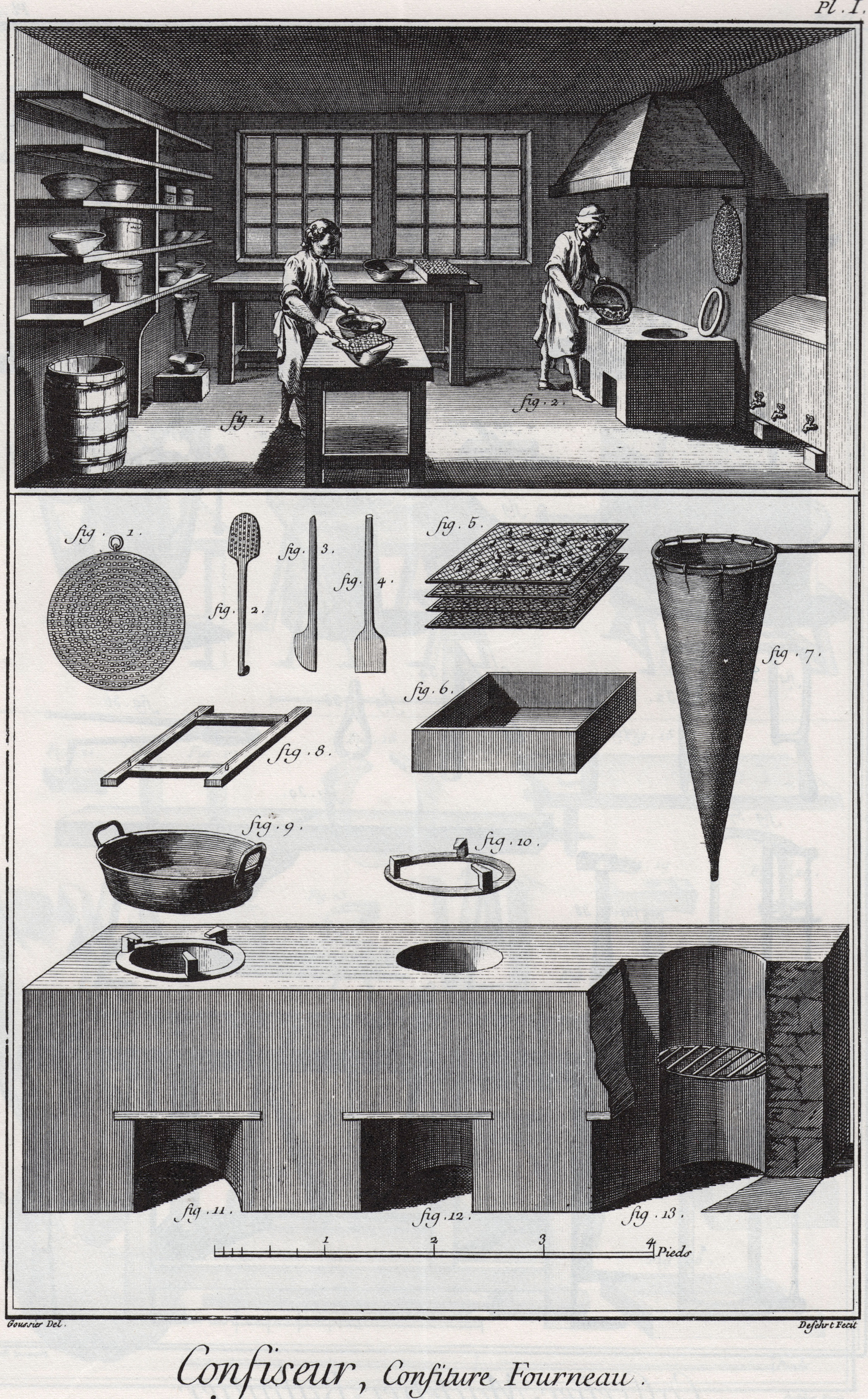 The Confectioner Plate I Diderot 1763