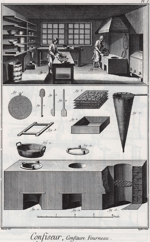 The Confectioner plate I_Diderot_1763