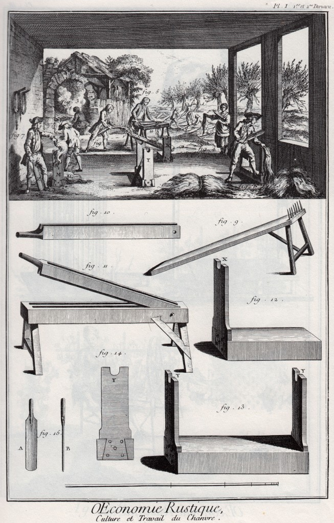 Processing Hemp or Linen Plate 1_Diderot Encyclopedia_1762